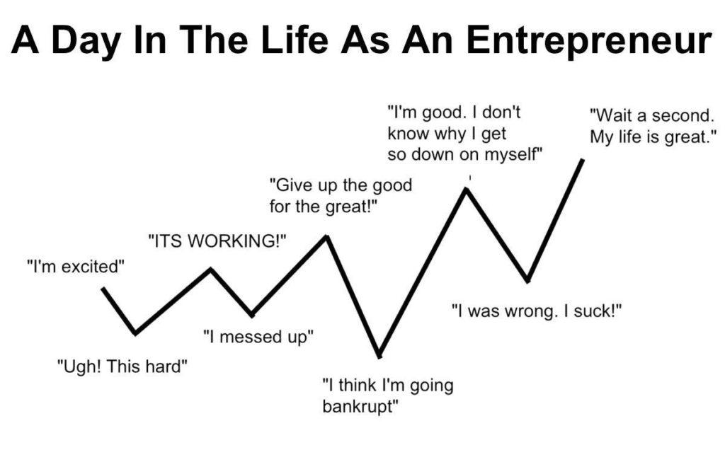 Ettevõtlusmyyt - ettevotja elu